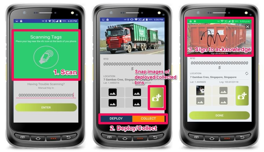 Waste Management Tracking System Mobile Application